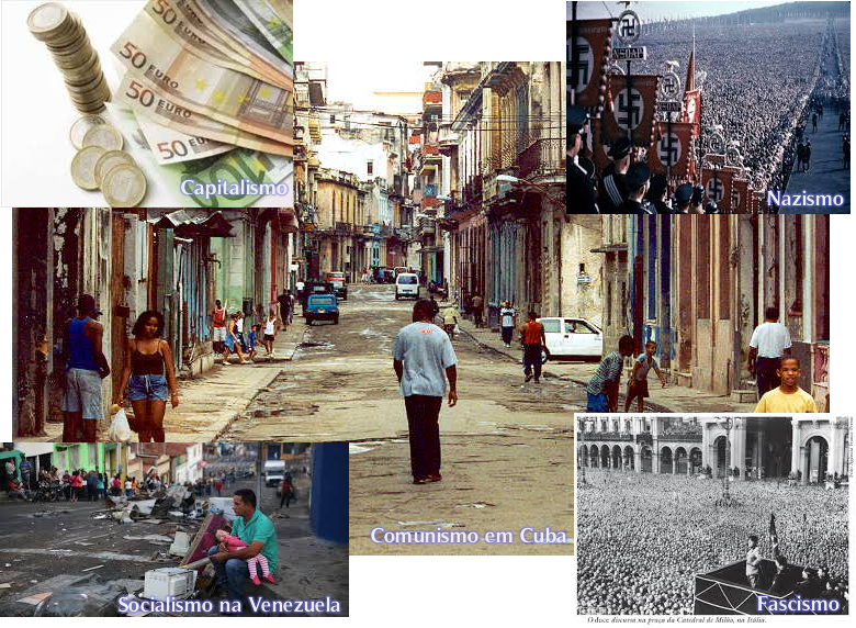 Nazismo, Fascismo, Capitalismo, Comunismo e Socialismo