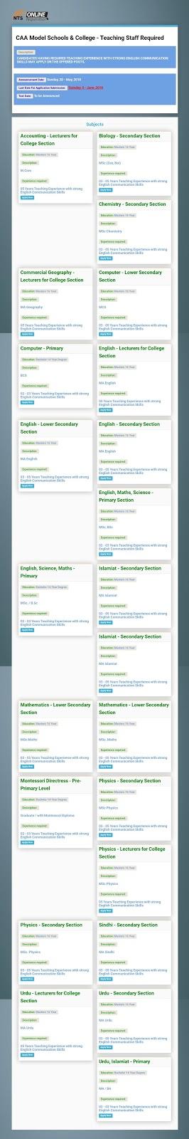 Jobs in NTS