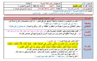 جذاذات في رحاب اللغة العربية  للمستوى الثاني الأسبوع الاول الوحدة الثانية