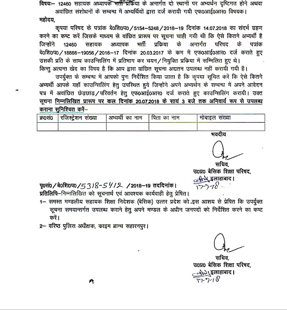 12460 Sahayak Adhyapak Bharti Prakriya, Adesh