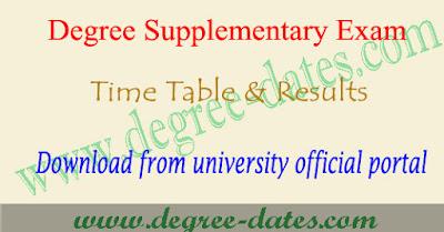 SU degree supply results 2019 , satavahana university ug time table