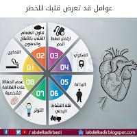 عوامل قد تعرض قلبك للخطر