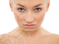 Problem Skin Types