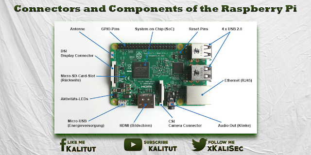 Connectors and Components of the Raspberry Pi