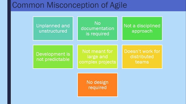 Misconceptions about Agile