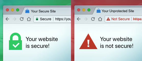 What is SSL Certificate | How Does it Work