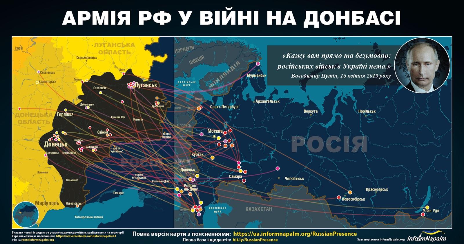 терористична російська армія