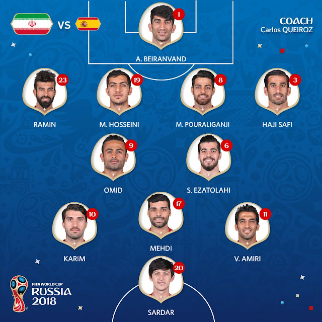 Starting Line-up/Formation: Iran vs Spain (Live stream)
