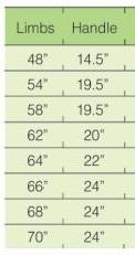 Ukuran Busur Panah : ukuran, busur, panah, Spesifikasi, Limbs, Standard, Papatembak, Archery, Beyond