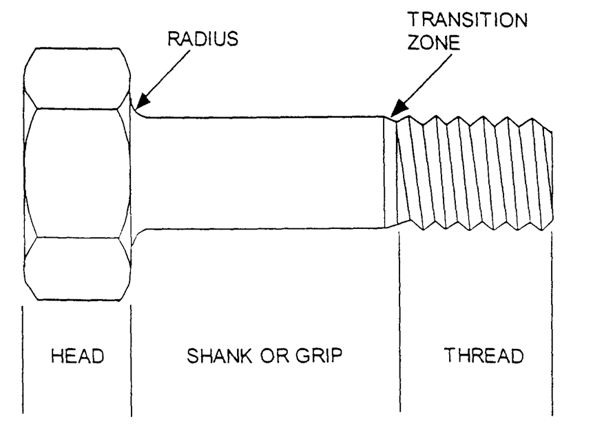 Aircraft Fasteners | Aircraft Maintenance Engineering-Mechanical