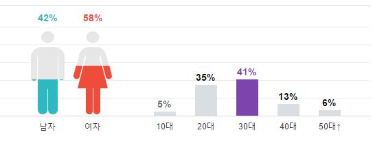L dating netizenbuzz