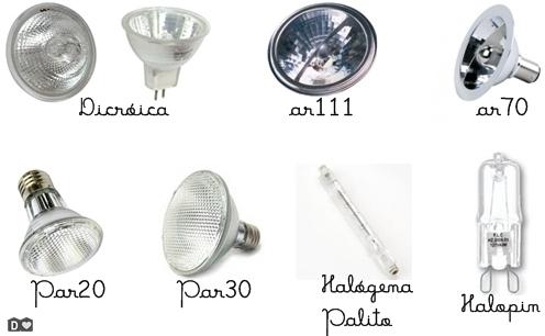 Lâmpadas Halógenas