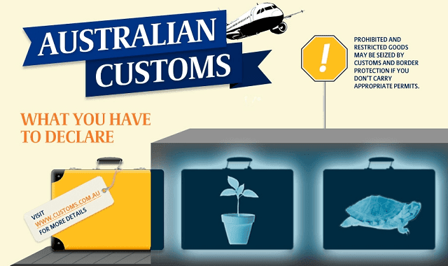 Image: Australian Customs: What You Must Declare