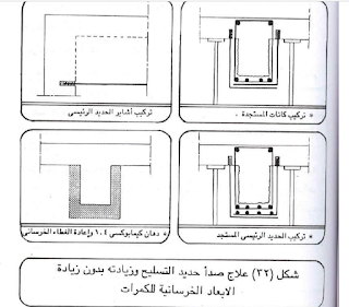 بالصور كيفية ترميم المباني الخرسانية بالطريقة الصحيحة