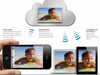 iCloud de Apple y sus posibles debilidades