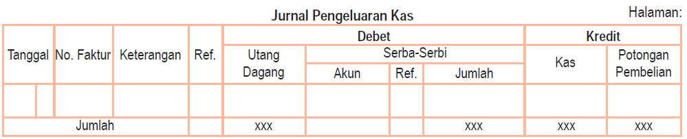 Jurnal Pengeluaran Kas (Cash Payment Journal)