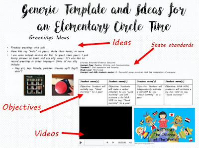 Layout for Circle Time Lesson Plan in a Special Education