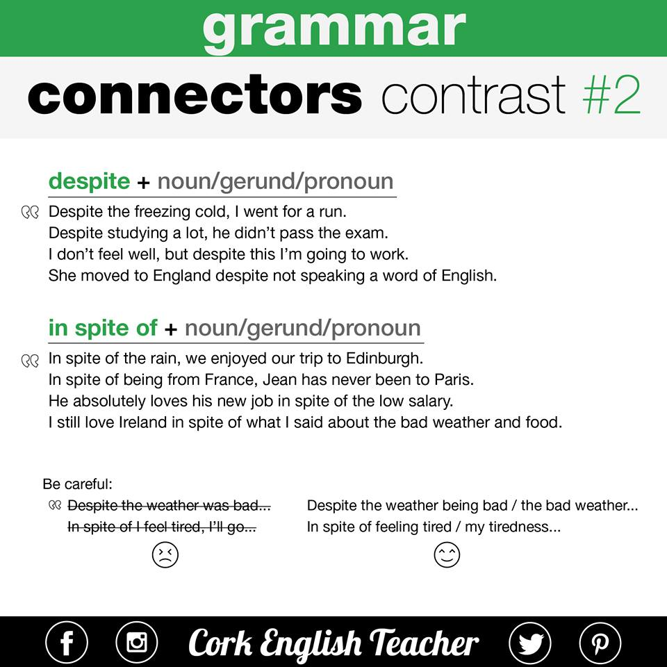 "writing connectors essay This post contains a random collection of 70 sentence stems you can use in your academic writing templates"" that students can use, say, in high school essays."