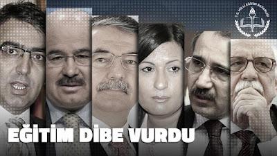 http://tarafsizhaber.blogspot.com/2017/06/turkiyede-egitim-bakanlk-eliyle-dibe.html