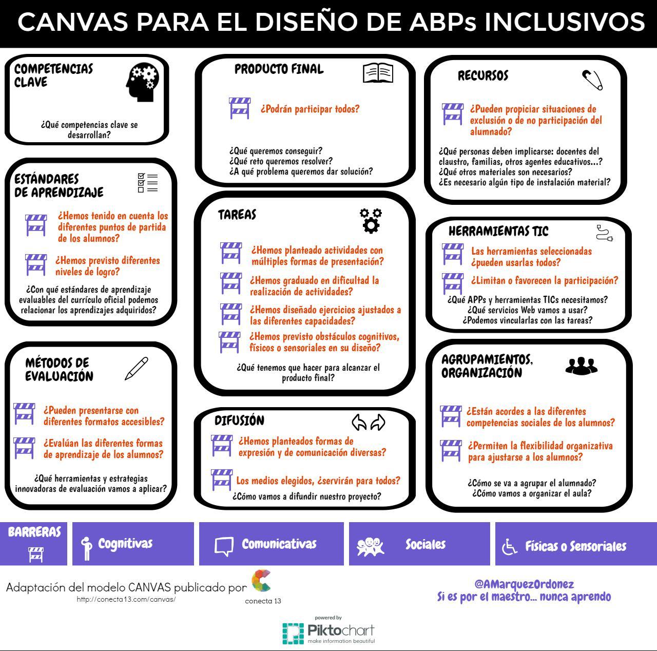ABP | CEP Telde – Gran Canaria