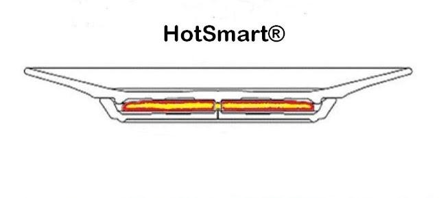 http://bit.ly/hotsmart