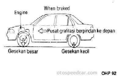 otospeedcar.com