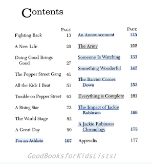 Table of Contents from JACKIE ROBINSON: Young Sports Trailblazer  (Childhood of Famous Americans)  by Herb Dunn