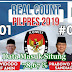 Data Situng KPU Sudah 78%, Jokowi - Amin Masih Unggul