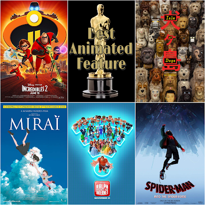 Best Animated Feature Film 2019 Academy Awards Predictions