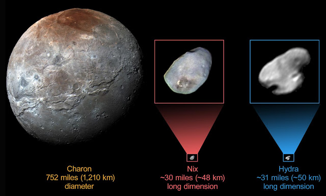 New data compare, contrast Pluto's icy moons