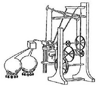 Thermal Power Plants: Gas Turbines History