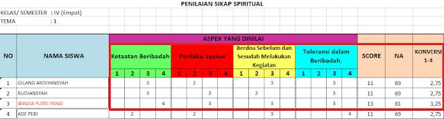 gambar aplikasi analisis UH Sikap Spiritual