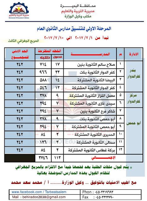 تنسيق ومجموع القبول بالصف الاول الثانى العام والفنى 2017_2018 محافظة البحيره