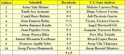 Final del Campeonato de Cataluña 1961 - 1ª Categoría A