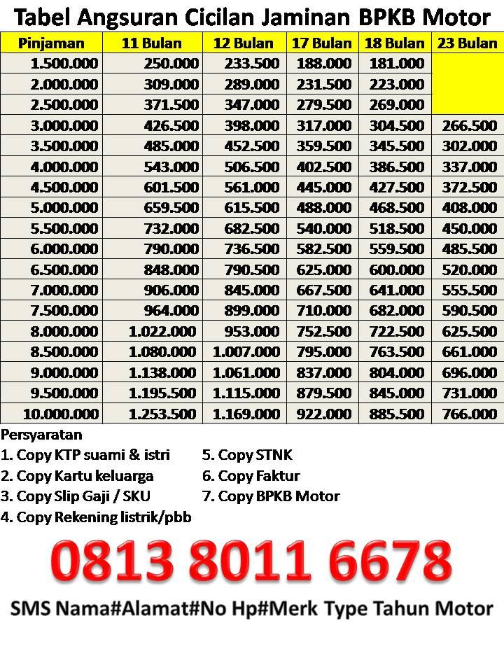Tabel Angsuran Dana Tunai Jaminan BPKB Motor Bekasi