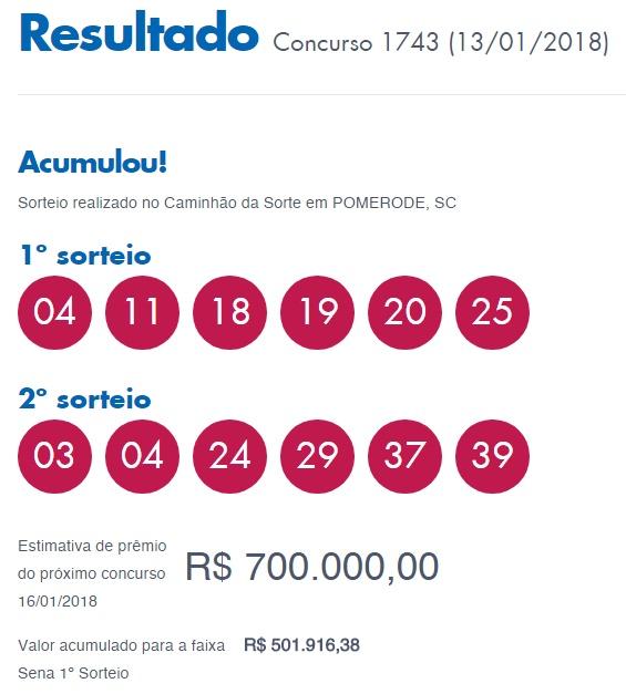 Dupla Sena 1743 - Resultado de 13-01-2018