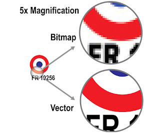 pengertian gambar vektor