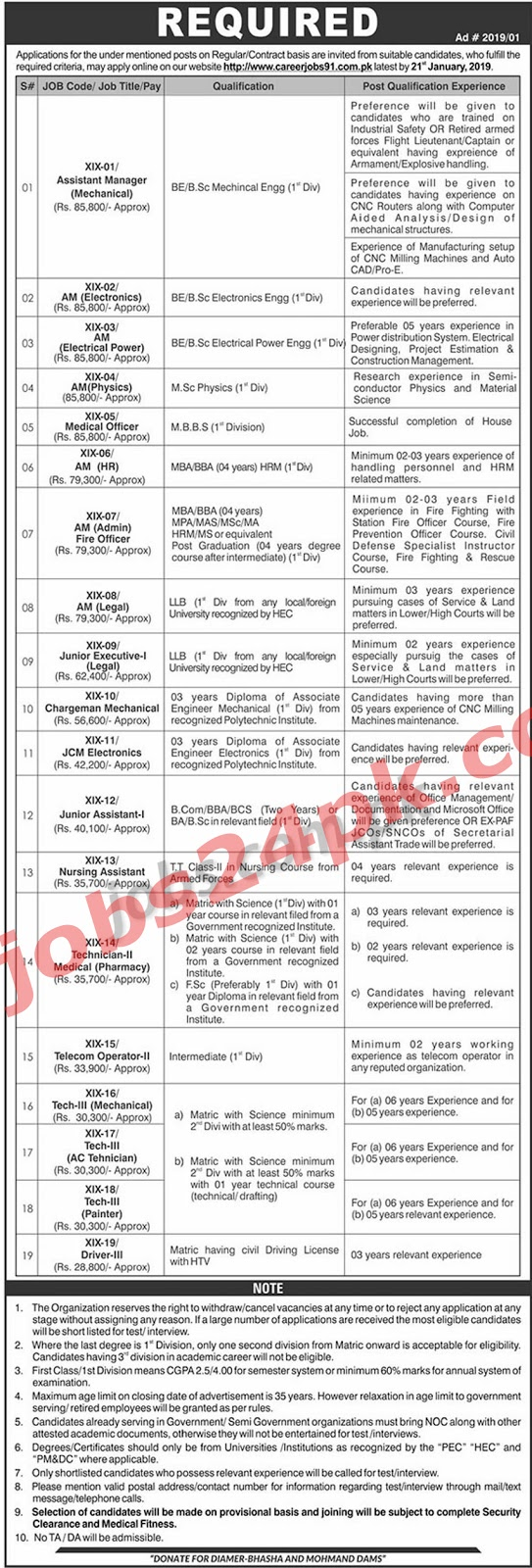Pakistan Atomic Energy Commission (PAEC) Jobs 2019 Apply Online