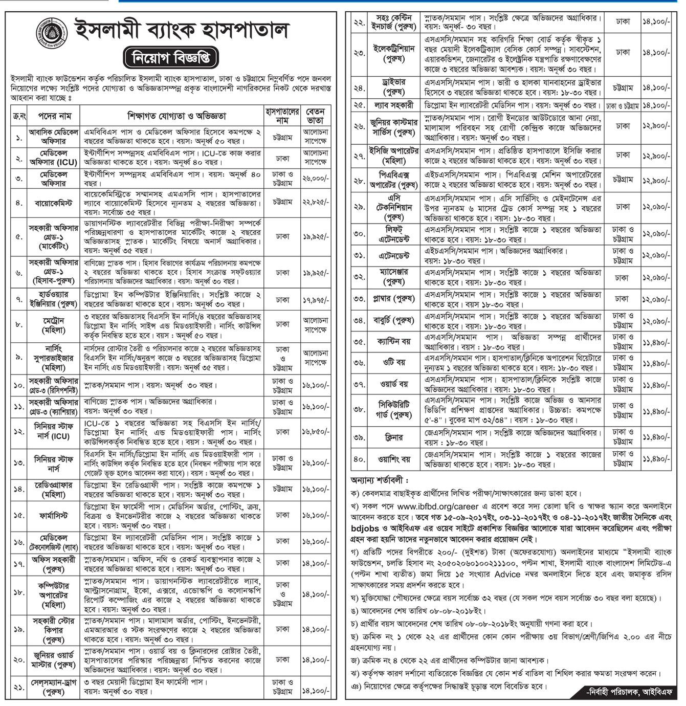Islami Bank Hospital Dhaka and Chittagong Job Circular 2018