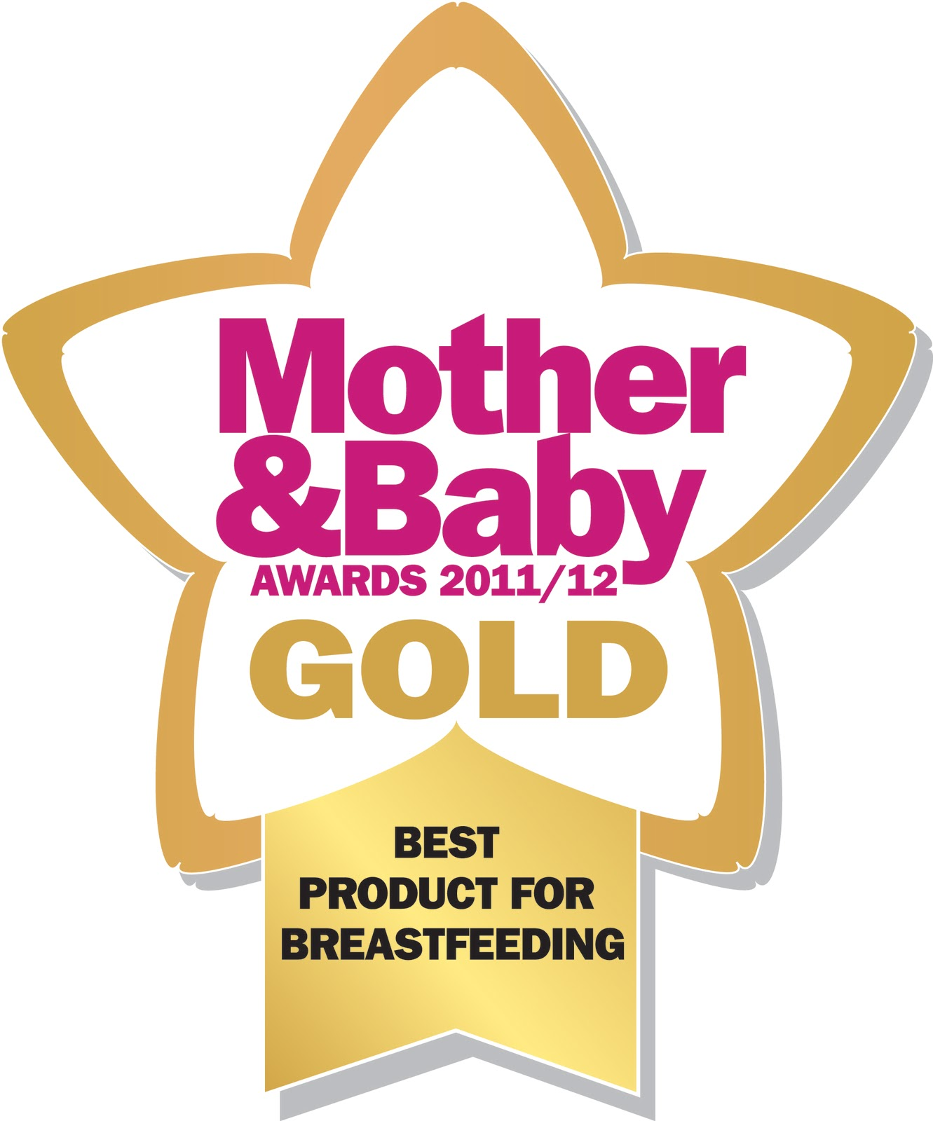 "22deacaa79555 John White, our sales director, said: ""We are utterly delighted to have  taken the top spot in the breastfeeding category. All of the feedback we've  received ..."