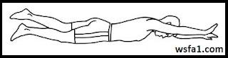 علاج الانزلاق الغضروفي في اسفل الظهر بالتمارين