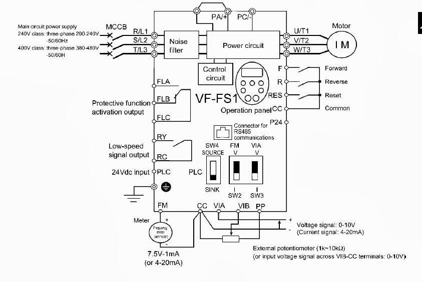 Belajar Menggunakan Inverter    Vfd