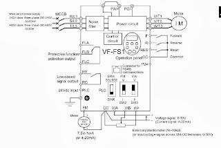 Belajar menggunakan Inverter / VFD