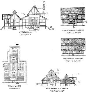 Rumah Tradisional Malaysia Rumah Bumbung Panjang Pahang