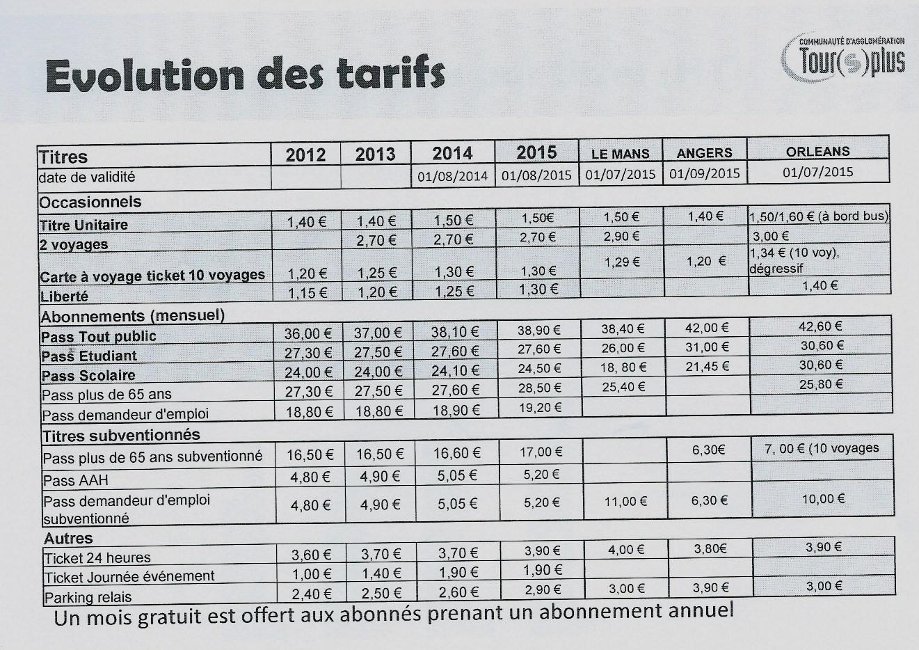 Notre dame d 39 o fil bleu les tarifs 2016 2017 bient t vot s - Fil bleu tarif ...