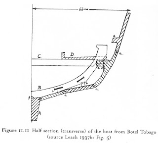 Structural cross-section of a Yami chinedkulan boat