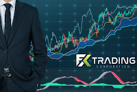 Fx Trading