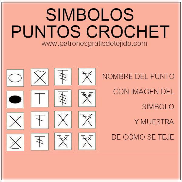 simbolos-puntos-ganchillo