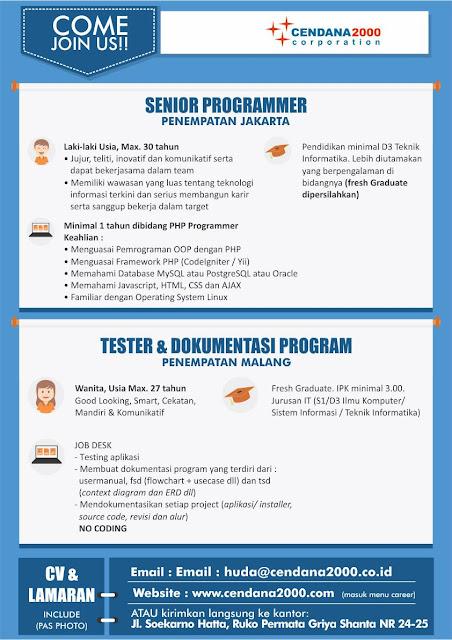 loker programmer php di cendana2000