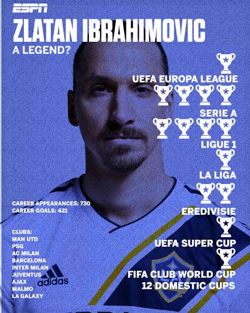 """Di sản của Ibrahimovic: Eric Cantona """"phiên bản lỗi"""", thất bại danh hiệu 1"""